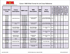 MtM to Canon Wide Format InkJet Chart